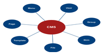 Editor Image   CMS Tools Files   Documentation: Edit (image)
