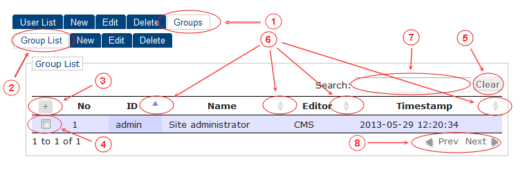 List | CMS Tools Groups | Documentation (image)