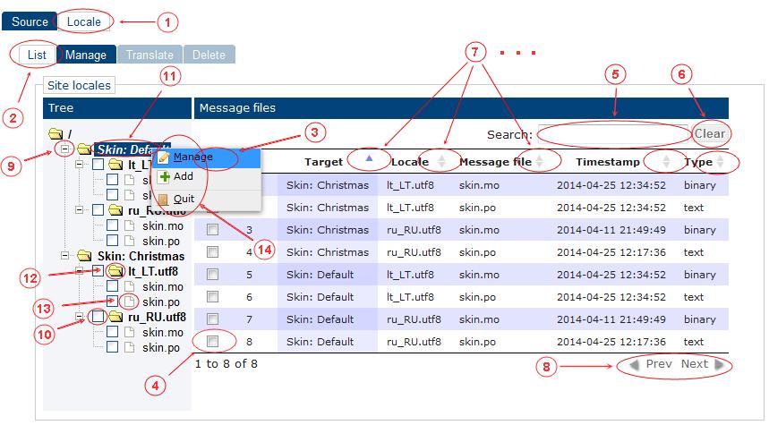 Locale List | CMS Tools Localisation| Documentation (image)