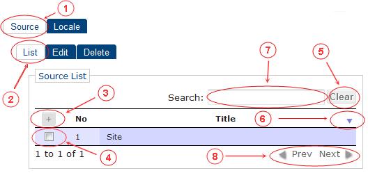Source List | CMS Tools Localisation| Documentation (image)