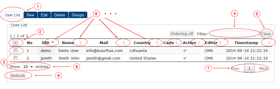 List | CMS Tools Users| Documentation (image)
