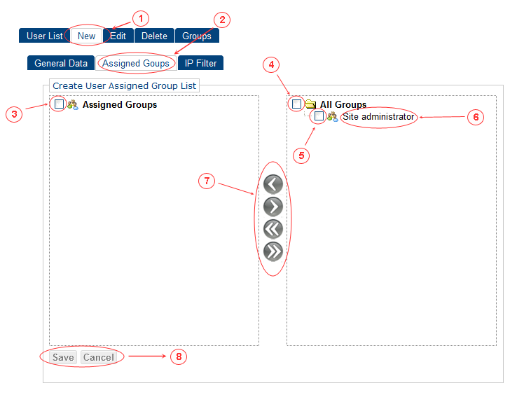 New Assigned Groups | CMS Tools Users| Documentation (image)